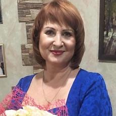 Фотография девушки Иришка, 55 лет из г. Саратов